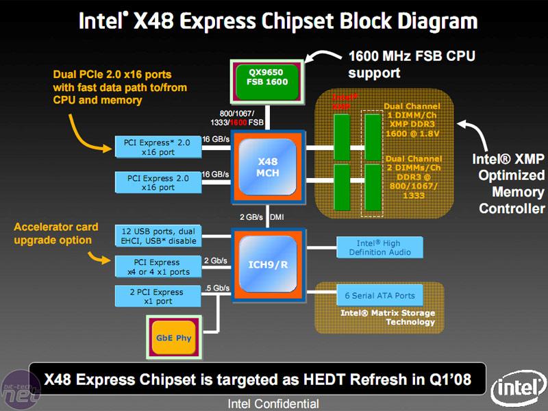 intel-x48.jpg