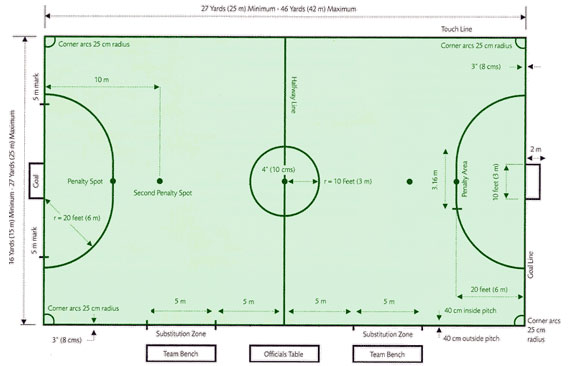 regras basicas do futsal